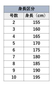 身長区分表